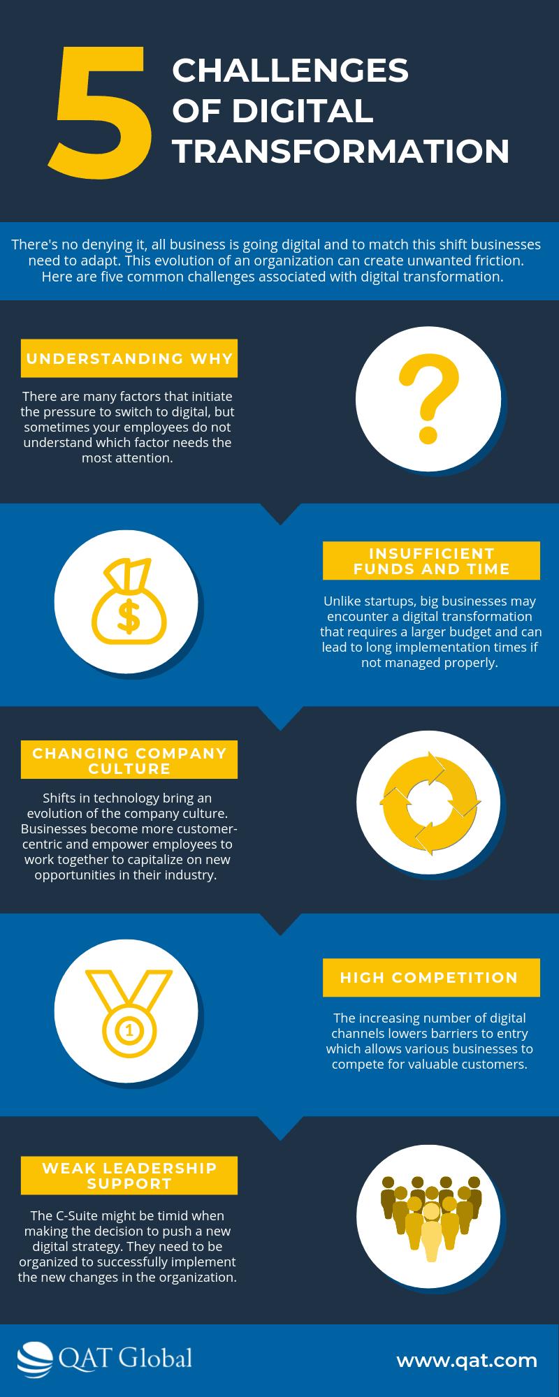5-challenges-digital-transformation