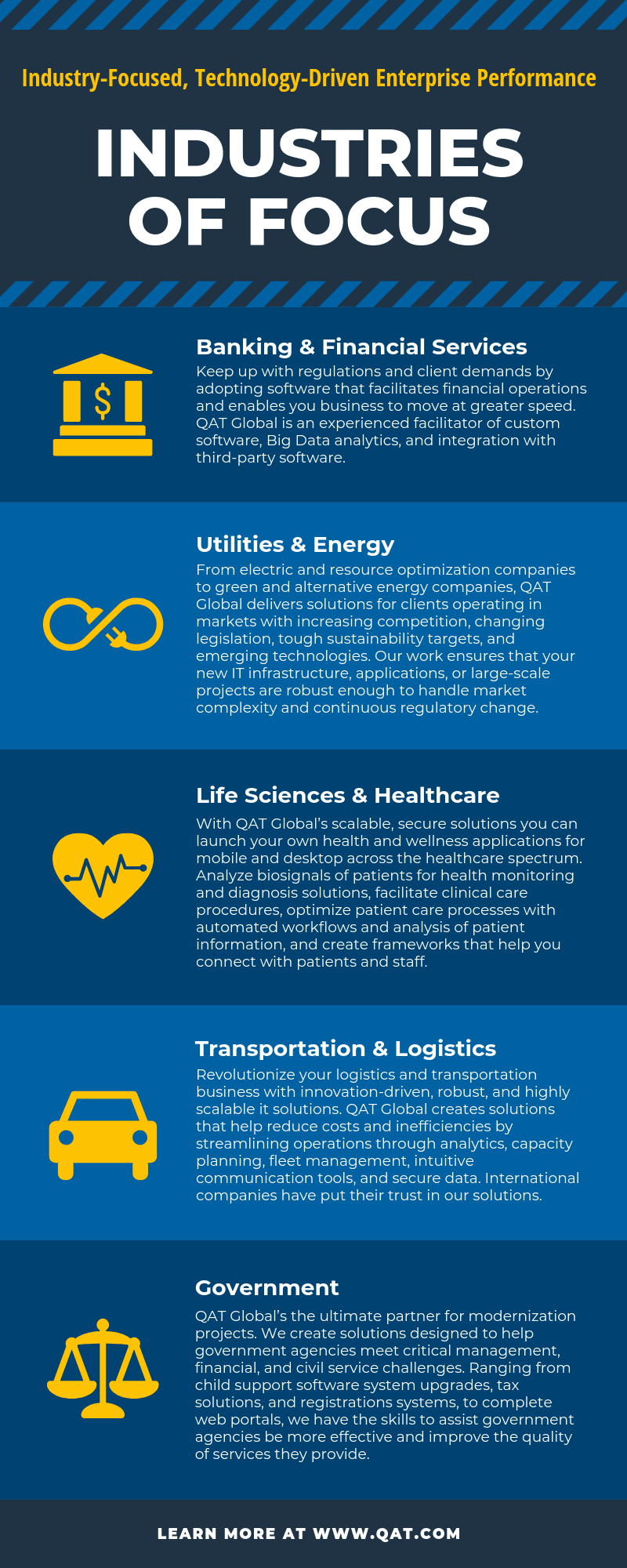 Industries of Focus