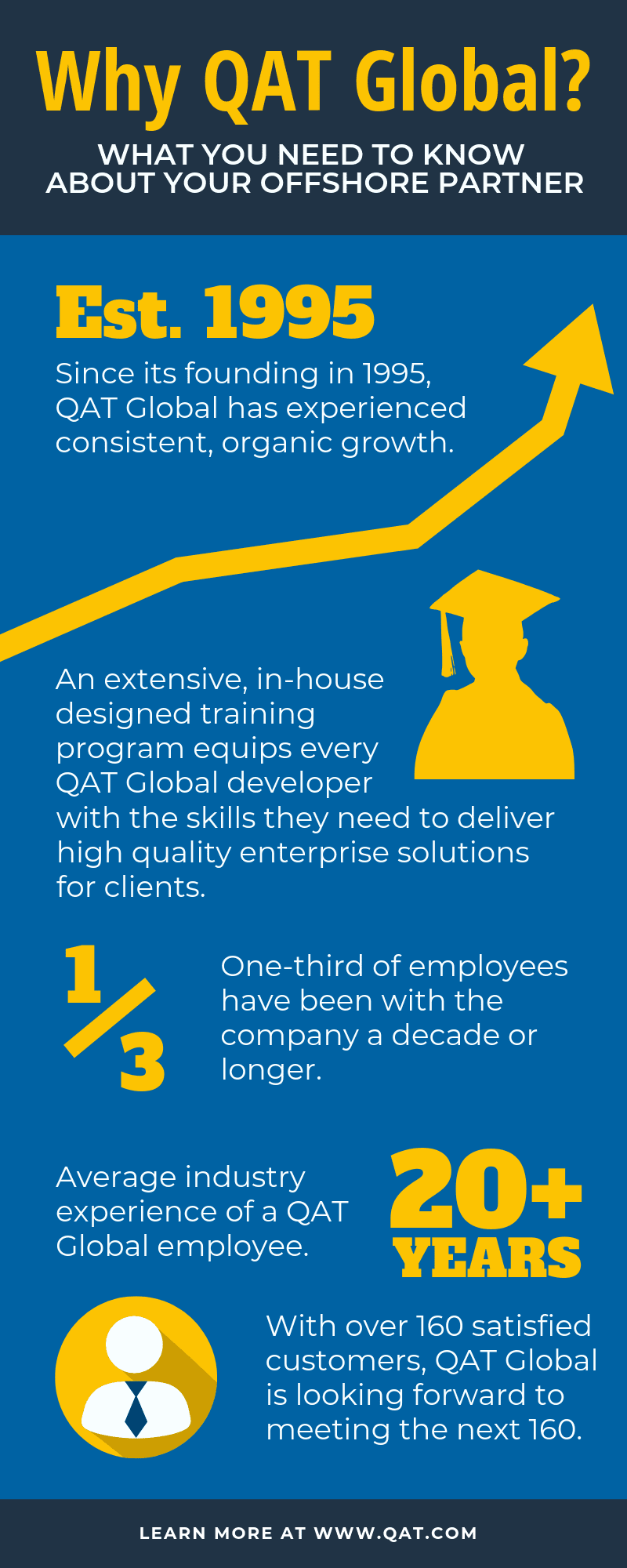 Why QAT Global Outsourcing